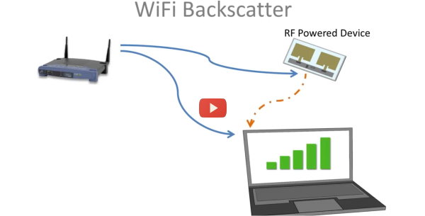 WiFi Backscatter