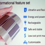 IDTechEx: Printable Batteries Pack Flexible Power