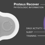 Proteus Adds Wearable Sensor for Fitness