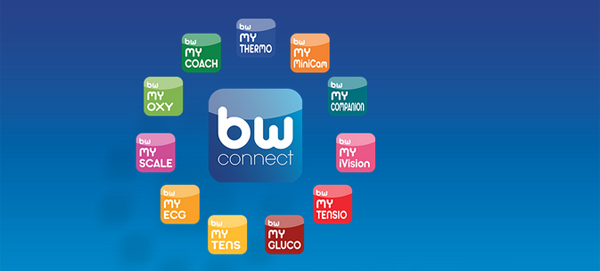 BeWell Connect universe 600 x 271