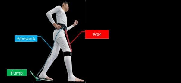 Pneumatic power suit
