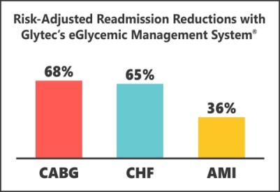 egms-readmissions