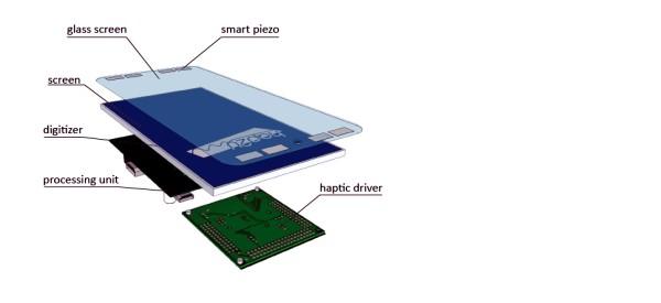 hap2u-haptic-screen