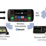 Artificial Pancreas Control Success Using Smartphone App