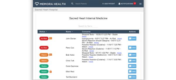 AI-based Patient Follow-up Care Management Platform