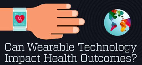 Summary of GWU Hangout on Health Tech