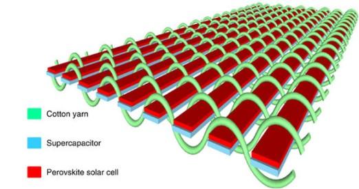 Solar Textiles Store Energy